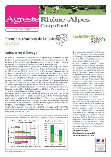 Le recensement agricole 2010