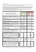 ANNEXE 4 : MESURES AGROENVIRONNEMENTALES ... - Page 4