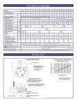 QuickSTOP Kollisions-Sensorik - PTM Präzisionstechnik GmbH - Seite 6