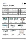 DATOS TÉCNICOS - Haier.com - Page 7