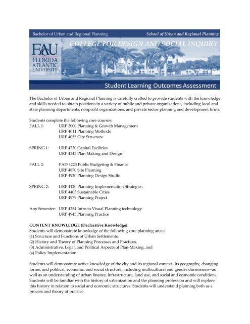 B Urban Regional Planning Institutional Effectiveness Analysis