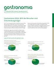 Gastronomia 2010: 80 % der Besucher sind Entscheidungsträger
