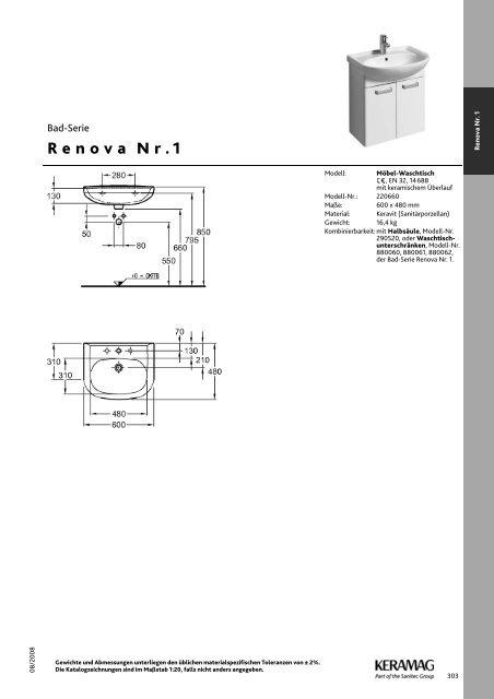 Renova Nr. 1 - die Lösung für alle professionellen Anforderungen.