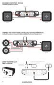 ZX AMPLIFIER - Sonic Electronix - Page 4