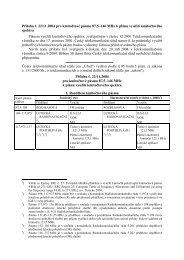 Příloha č. 22/11.2004 pro kmitočtové pásmo 87,5–146 ... - CB seznam