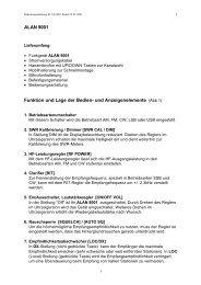 ALAN 9001 Funktion und Lage der Bedien- und Anzeigenelemente ...
