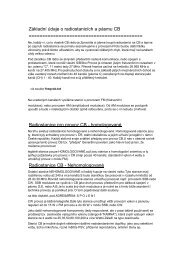 Základy CB pro začátečníky (*pdf)
