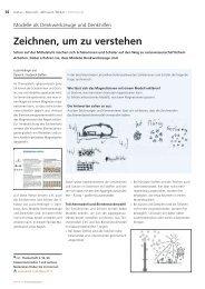 Artikel als PDF downloaden - profi-L