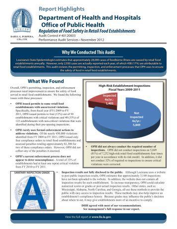 Food safety audit Manual
