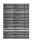 Titel Inhalt Jahr Monat Seite Edwinverstaerker 2xTIP32 20Watt ohne ... - Page 2