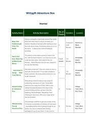 Wittygift Adventure Box - Amazon Web Services