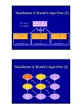 Algorithms on Sequences - Page 6