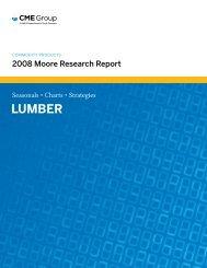 Lumber(CME) - gpvec