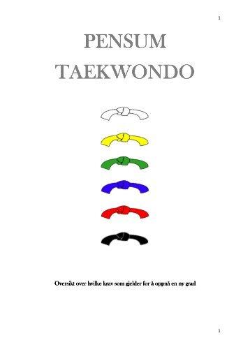 PENSUM TAEKWONDO TAEKWONDO