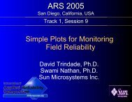 Simple Plots for Monitoring Field Reliability