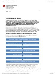KMU Portal - Nachfolgeregelung im KMU