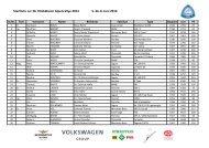 zur Starterliste 26. Kitzbüheler Alpenrallye 2013