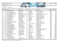 Gleichmässigkeits-Prüfung/Nachkrieg/Kl. 4 Jg 60 - 71 1500-2500 ccm