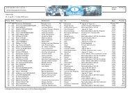 Gleichmässigkeits-Prüfung/Nachkrieg/Kl. 4 Jg 60 - 71 über 2500 ccm