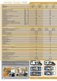 D caravan TD 01 - M/S VisuCom GmbH