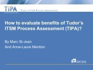 How to evaluate benefits of Tudor's ITSM Process Assessment (TIPA)?