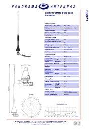 5dBi 900MHz Eurobase Antenna