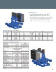 SMVT Vertical Inline Multistage Centrifugal Pump - Page 3