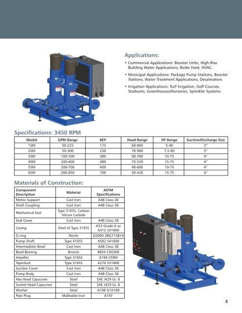 SMVT Vertical Inline Multistage Centrifugal Pump