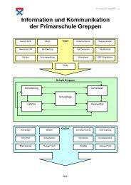 Info-Konzept - Gemeinde Greppen