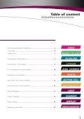 Product range Lieferprogramm 2009 - Wentronic - Seite 3