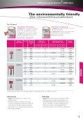 Product range Lieferprogramm 2009 - Wentronic - Seite 5