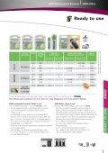 Product range Lieferprogramm 2009 - Wentronic - Seite 7