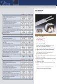 Lautsprecherkabel + Stecker Speaker Cable + Plugs - Wentronic - Page 2