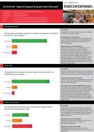 Resultaten begrotingspeiling gemeenteraad: factsheet