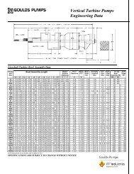 Vertical Lineshaft Turbine Pumps Dimensionals