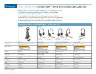 SOLUTIONS FOR MICROSOFT® UnIFIED COMMUnICATIOnS