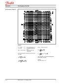 Datenblatt Durchgangsventile VS2 - Danfoss - Seite 3