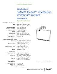 Model 660i4 - SMART Technologies