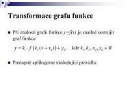 Transformace grafu funkce.