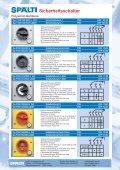 Sicherheitsschalter für indirekte Abschaltung - Spälti - Seite 5