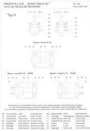 Kegelradgetriebe Stückliste KRG-V - Ant Antriebstechnik