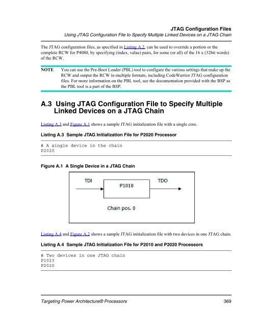 JTAG Configuration Files