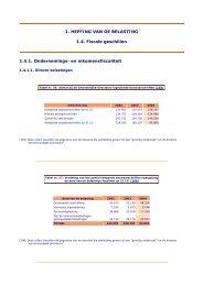1.4. Fiscale geschillen - Fiscus.fgov.be