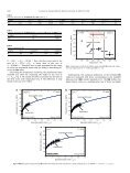 Thermo-viscoplastic constitutive relation for aluminium alloys ... - Page 6