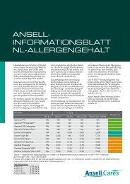 Download des vollständigen White Paper II (pdf) - Ansell Healthcare ...