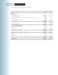 Financial/Lincoln 98/watt (Page 12) - Lincoln Electric
