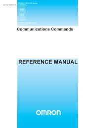 REFERENCE MANUAL Communications Commands