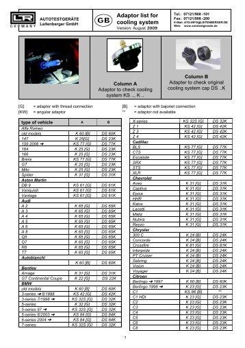 Specializuotų aušinimo sistemos tikrinimo prietaisų ... - Autotestas