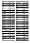 Specializuotų aušinimo sistemos tikrinimo prietaisų ... - Autotestas - Page 5