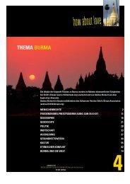 4 Thema Burma - File Server - educa.ch
